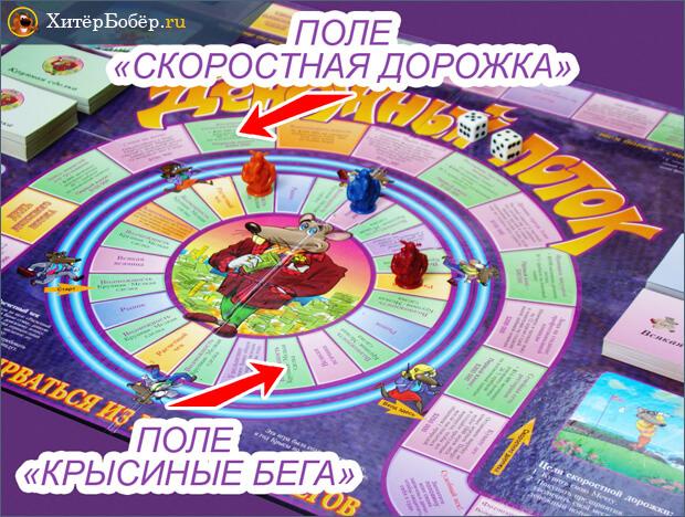 Игровое поле игры денежный поток