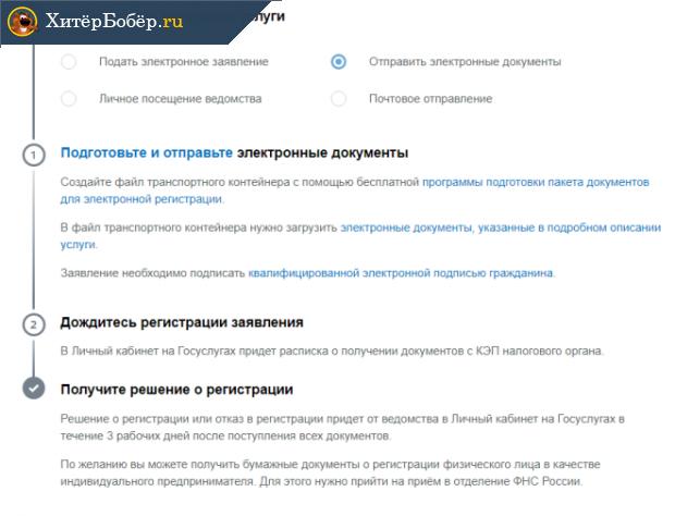 подача заявления на регистрацию ИП через ЭЦП на Госуслугах
