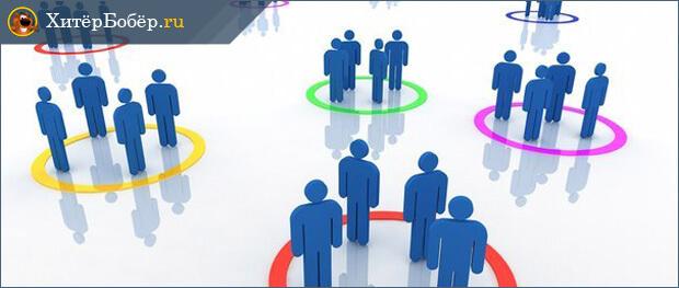Анализ рынка и маркетинговая стратегия