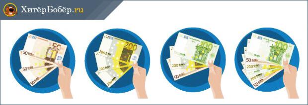 Финансовый план и бюджет