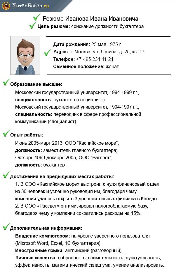 Профессиональные навыки в резюме (пример)