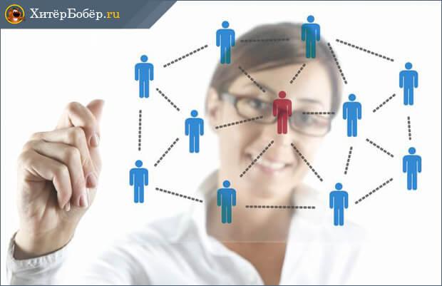 Как создать сетевой маркетинг с нуля