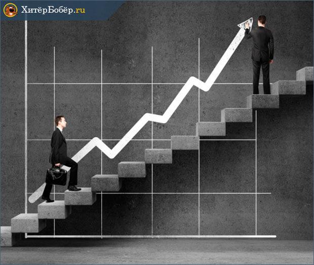 Пассивный доход как создать с нуля