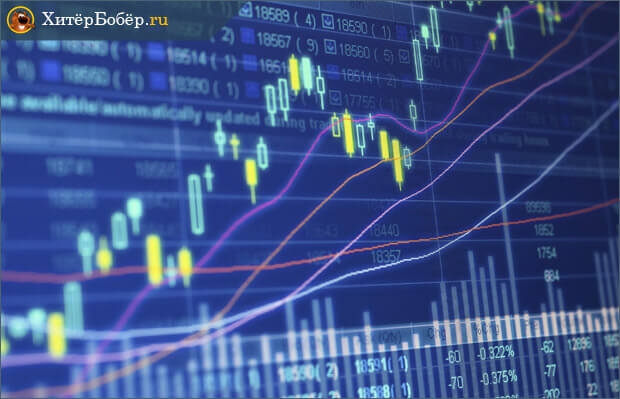 Анализ графика цены