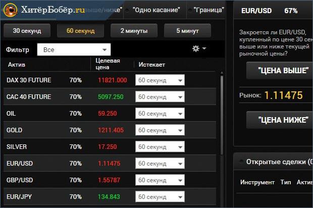 Финансовые инструменты в торговом реминале