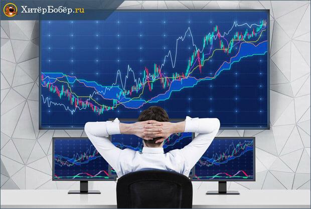 Особенности и преимущества рынка Форекс