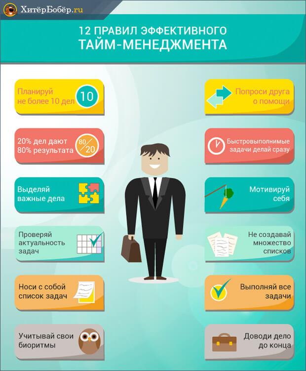 12 правил эффективного тайм менеджмента