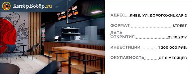 Кейс Суши Мастер Киев