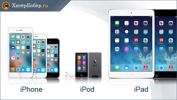 Iphone ipod ipad