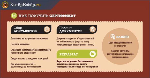 Изображение - Продажа дома по материнскому капиталу Kak-poluchit-sertifikat