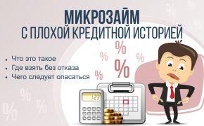 все банки которые дают потребительский кредит