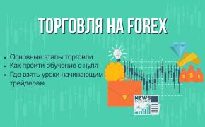 Торговля на форекс для чайников новости рынка форекс