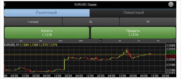 Евро доллар ордер