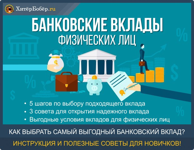Вклады и депозиты физических лиц