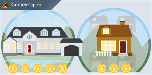 характеристики жилья