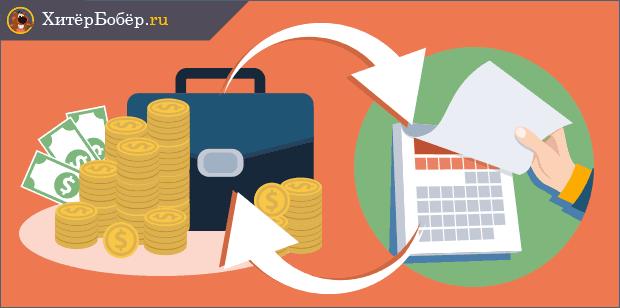 Что такое инвестиционный портфельполный обзор понятия и видов портфелей + 5 этапов формирования инвестиционного портфеля