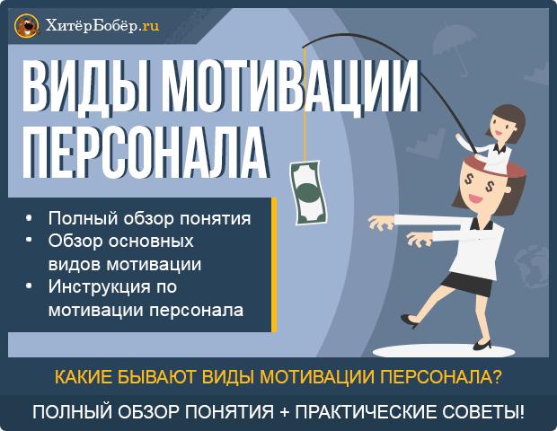 Виды мотивации персонала мотивируем сотрудников в организации Виды мотивации персонала