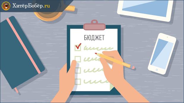Что такое управленческий учетполный обзор понятия и этапов организации системы учета + профессиональная помощь в постановке учета