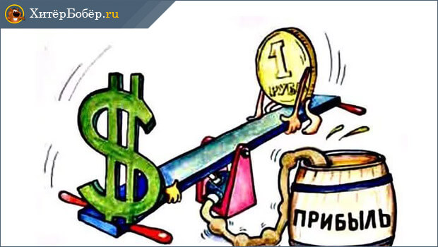 Доллар против рубля
