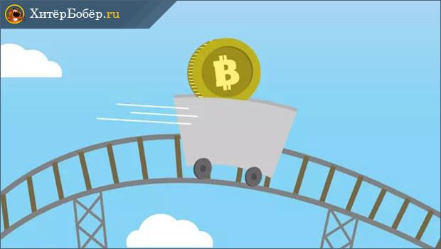 Волатильность криптовалюты
