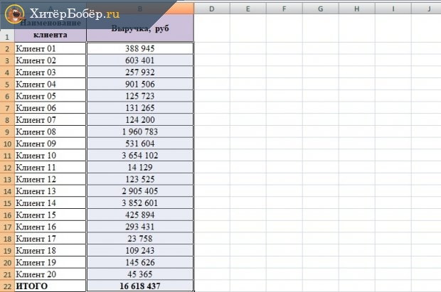 Таблица со списком клиентов и суммами их покупок