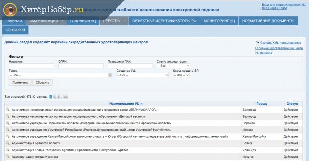 Скрин страницы портала для выбора УЦ