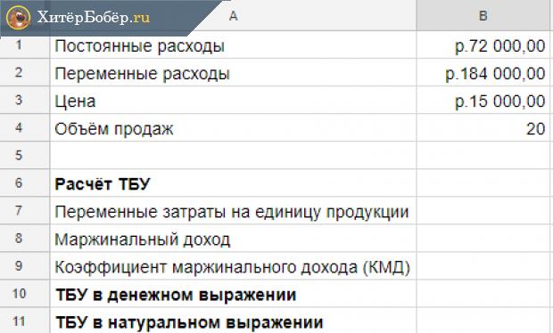 Исходные данные для расчёта ТБУ по мастер-классу