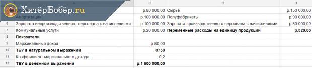 Скрин таблицы расчётов ТБУ для производственного предприятия