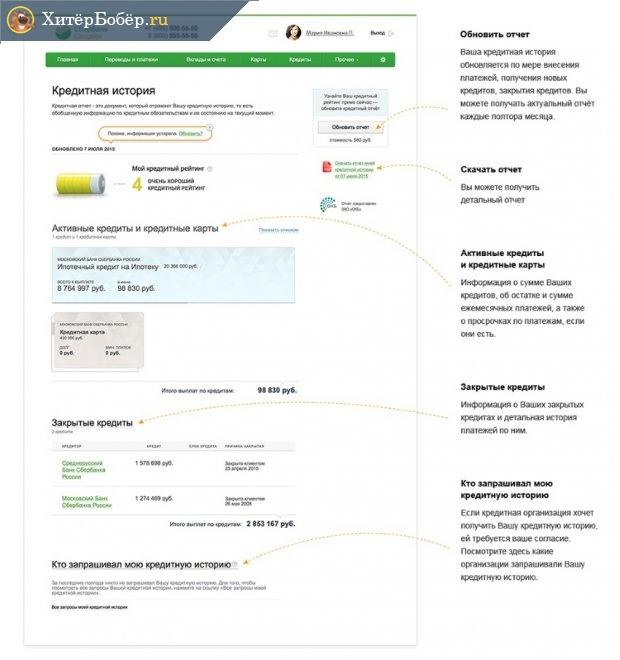 Пример кредитной истории в системе «Сбербанк Онлайн» с пояснениями