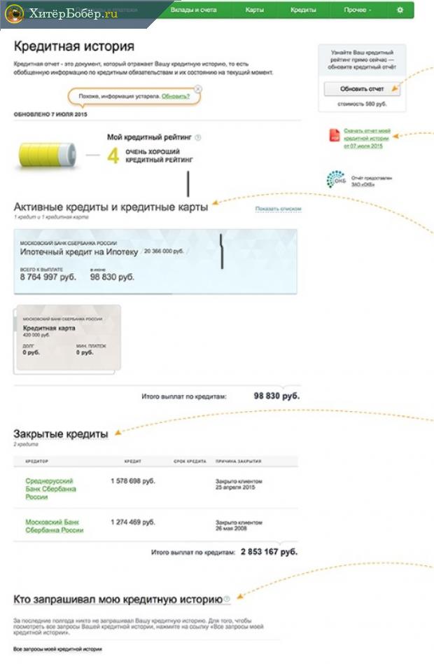 Скрин результата запроса на проверку кредитной истории в «Сбербанк Онлайн»