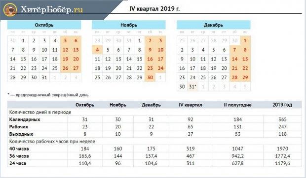 Пример производственного календаря