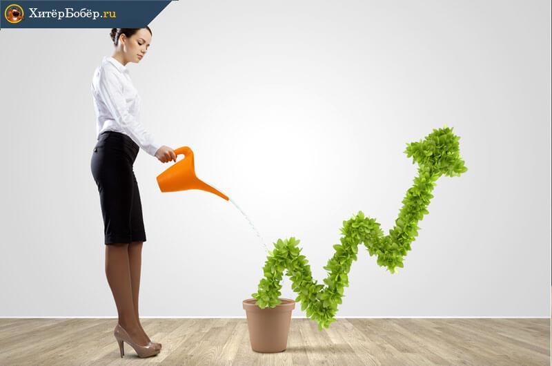 Рентабельность продаж формула: что это такое, формула расчета по балансу, как посчитать коэффициент, нормативное значение, как определяется по чистой прибыли