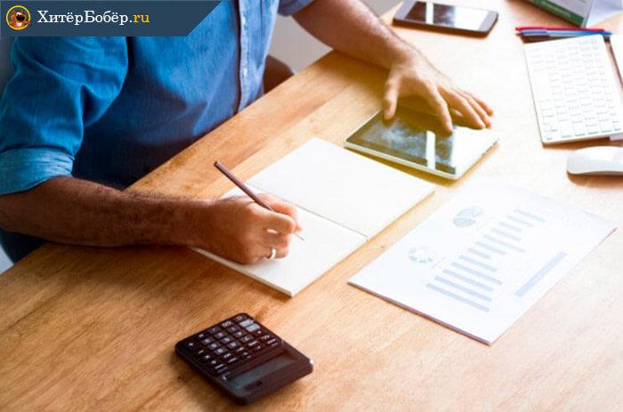 Финансовая часть бизнес-плана