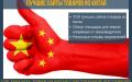 Лучшие сайты товаров из Китая с бесплатной доставкой в Россию: обзор надежных интернет