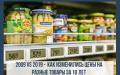 Какими были цены в России 10 лет назад