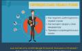Что писать в сопроводительном письме к резюме: примеры и правила составления к откликам на вакансии компаний